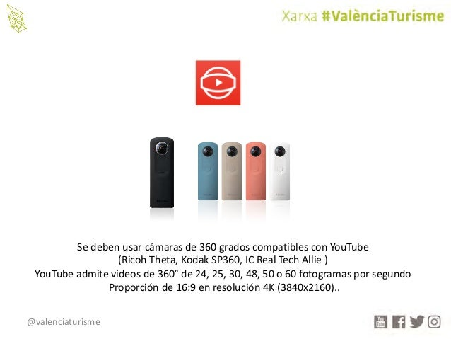 @valenciaturisme Sedebenusarcámarasde360gradoscompatiblesconYouTube (Ricoh Theta,KodakSP360,ICRealTech Alli...