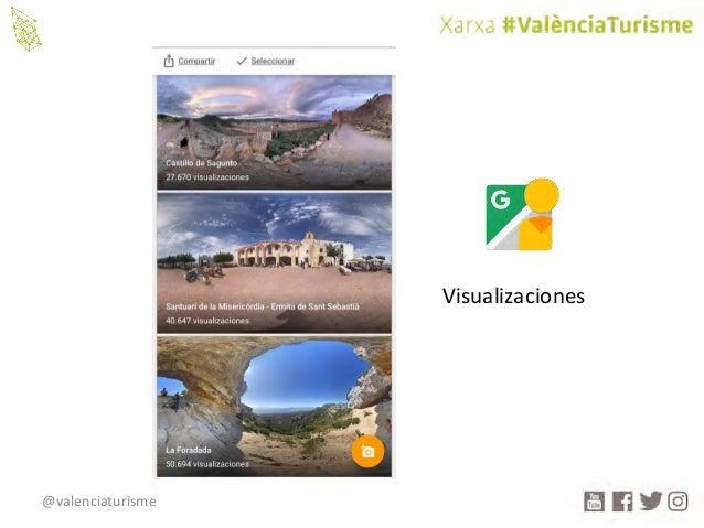 @valenciaturisme Visualizaciones
