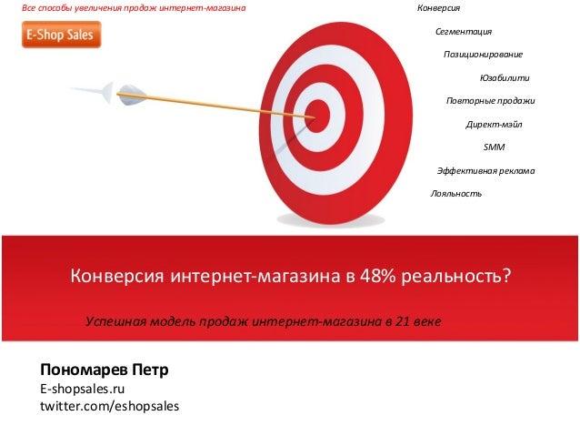 Конверсия интернет-магазина в 48% реальность? Успешная модель продаж интернет-магазина в 21 веке Конверсия Сегментация Поз...