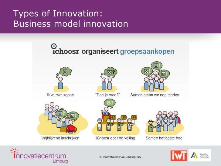 Types of Innovation:Business model innovation                  © Innovatiecentrum Limburg vzw