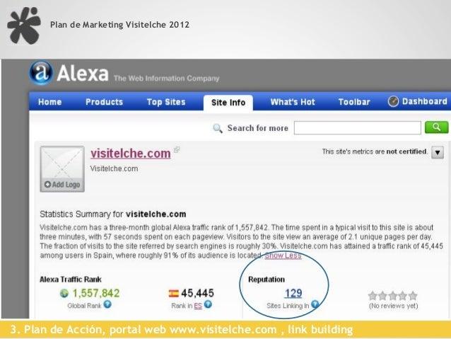 Plan de Marketing Visitelche 2012                                                  Monitorización de Resultados:          ...