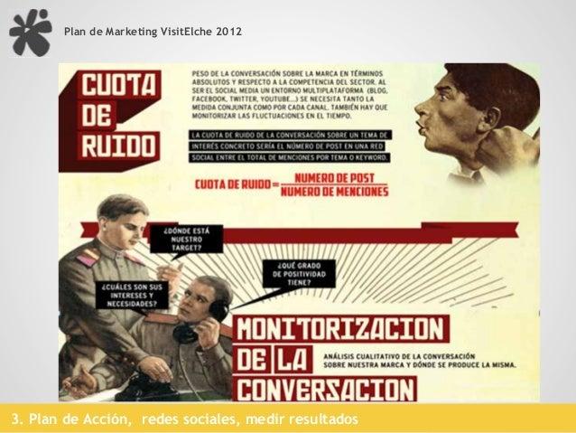 Plan de Marketing VisitElche 20123. Plan de Acción, redes sociales, medir resultados