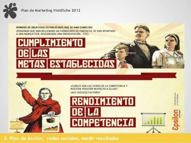 Plan de Marketing VisitElche 2012                                           IOR: Impacto de la Marca entre sus seguidores3...