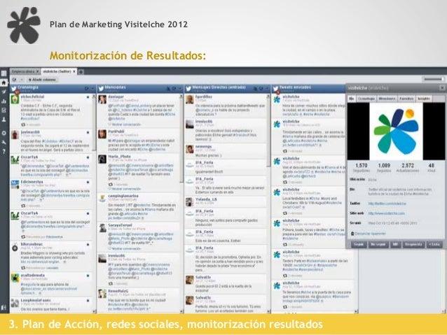 Plan de Marketing Visitelche 2012       Monitorización de Resultados:3. Plan de Acción, redes sociales, monitorización res...