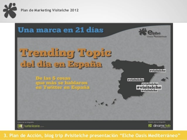 Plan de Marketing Visitelche 20123. Plan de Acción, evento motivacional proyecto #starturelche 20122.Planteamiento Estraté...