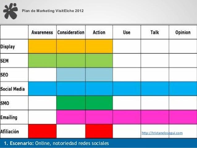 """Plan de Marketing VisitElche 2012                                                  !""""#$%%&()&*+,-.),/0(12.341. Escenario: ..."""