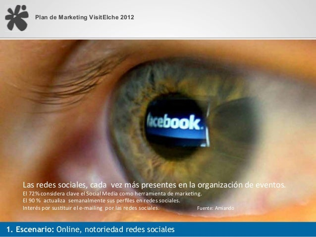 Plan de Marketing VisitElche 2012    5*)4,6,)4).2(*-,)742*6*448,943:)4#,),+&,)4,+4-*4./*+(9*2(;+46,4,8,+&.)14    <-4=>?42....