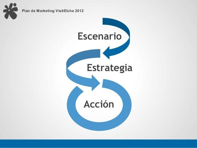 Plan de Marketing VisitElche 2012                             Escenario                                    Estrategia     ...
