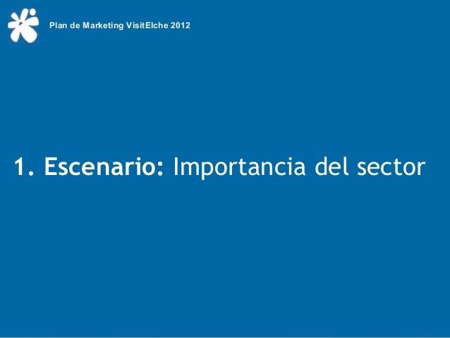 Plan de Marketing VisitElche 20121. Escenario: Importancia del sector