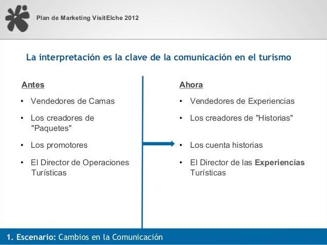 Plan de Marketing VisitElche 2012     La interpretación es la clave de la comunicación en el turismo   Antes              ...