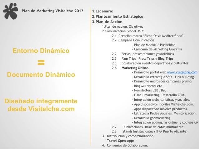 Plan de Marketing Visitelche 2012    EJES DE ACCIÓN                   1              2                 3                4 ...