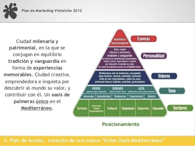 """Plan de Marketing Visitelche 2012        Qué es Marketing Online ?        """"El marketing online consiste en usar las       ..."""