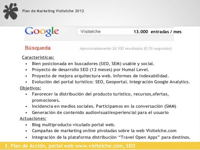 Plan de Marketing Visitelche 2012                                           SEO is dead                                   ...
