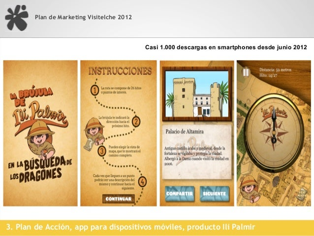 Plan de Marketing Visitelche 20123. Plan de Acción, app para dispositivos móviles, producto Ili Palmir