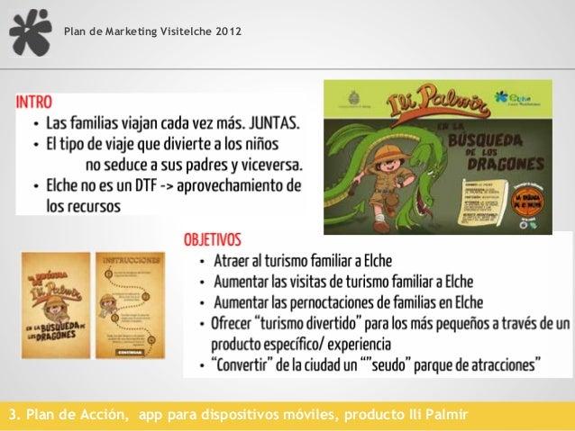 Plan de Marketing Visitelche 20123. Plan de Acción, app Plan Marketing, marketing producto Ili producto Ili Palmir3. Actua...