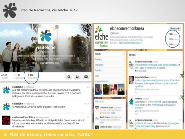 Plan de Marketing Visitelche 2012                                            14 álbunes – 300 fotos                       ...
