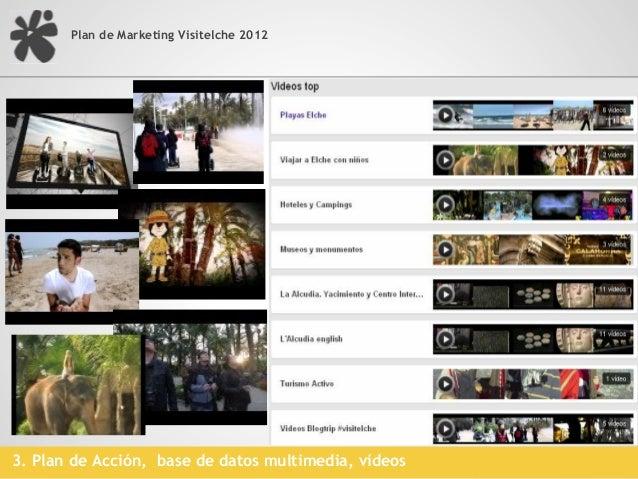 Plan de Marketing Visitelche 20123. Plan de Acción, códigos QR en publicaciones