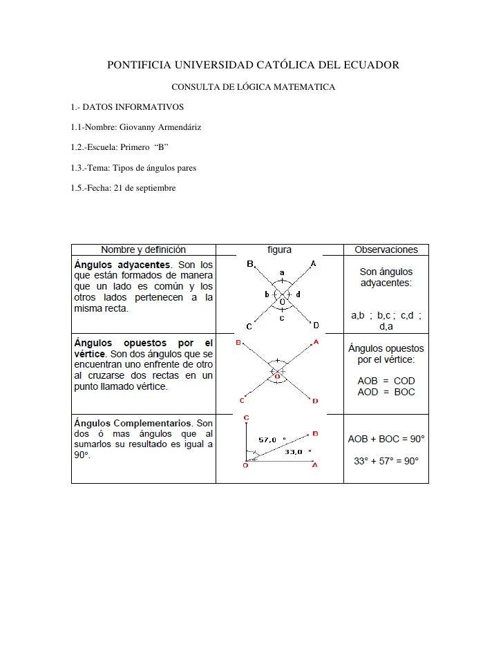 PONTIFICIA UNIVERSIDAD CATÓLICA DEL ECUADOR                             CONSULTA DE LÓGICA MATEMATICA  1.- DATOS INFORMATI...