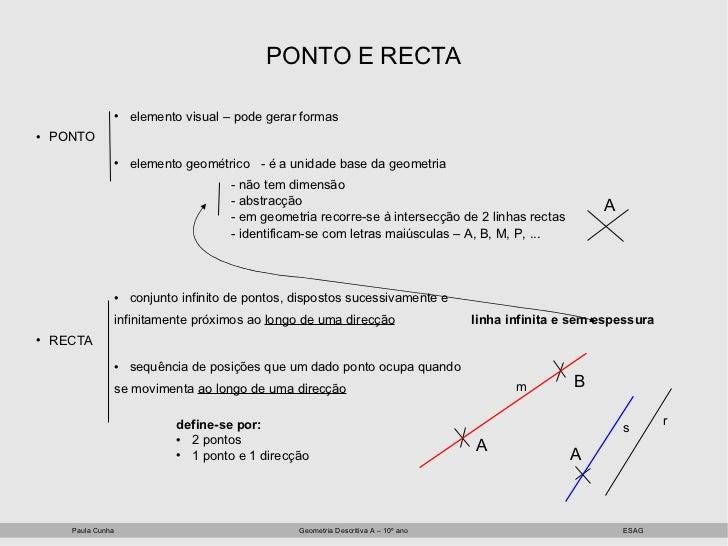 <ul><ul><ul><li>elemento visual – pode gerar formas </li></ul></ul></ul><ul><li>PONTO  </li></ul><ul><ul><ul><li>elemento ...