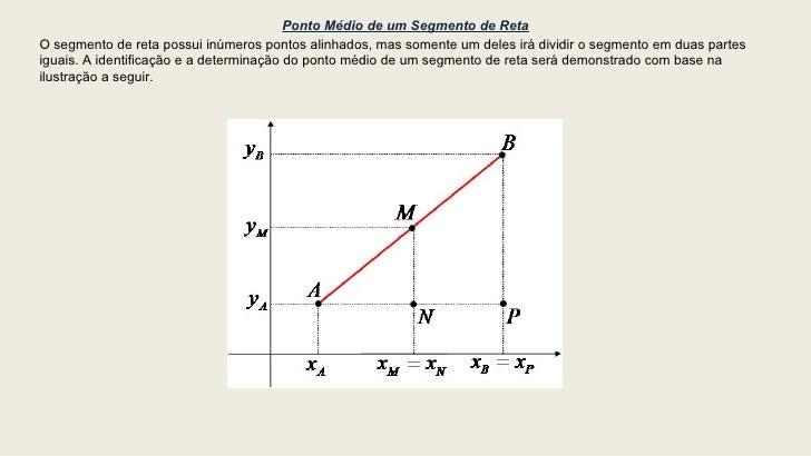 Ponto Médio de um Segmento de Reta O segmento de reta possui inúmeros pontos alinhados, mas somente um deles irá dividir o...