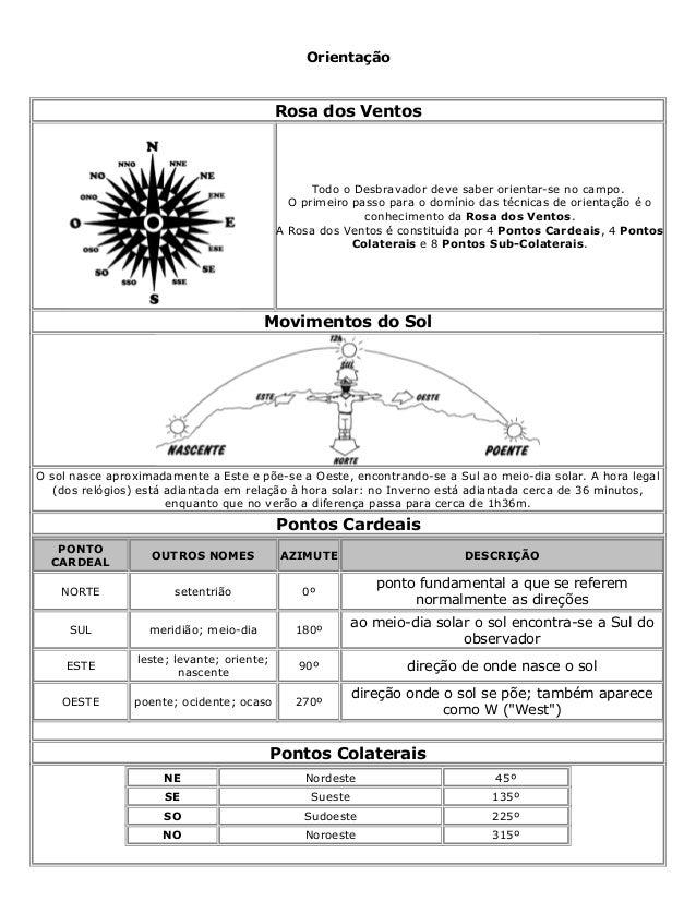 Orientação Rosa dos Ventos Todo o Desbravador deve saber orientar-se no campo. O primeiro passo para o domínio das técnica...