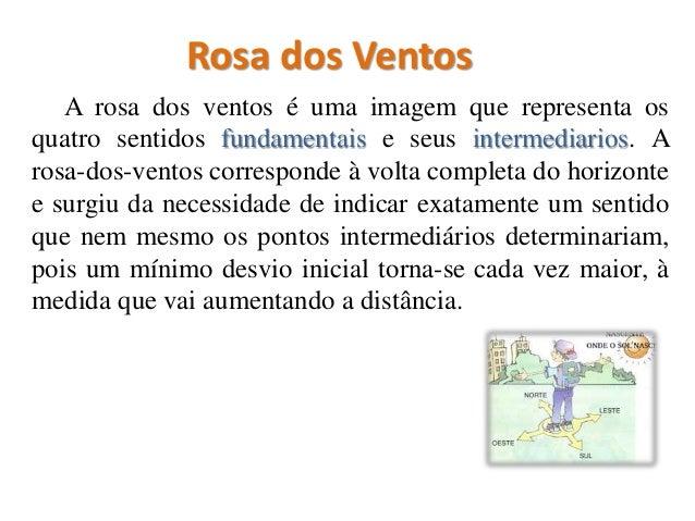 Pontos Cardeais e Colaterais ~ Rosa Dos Ventos Quarto Ano