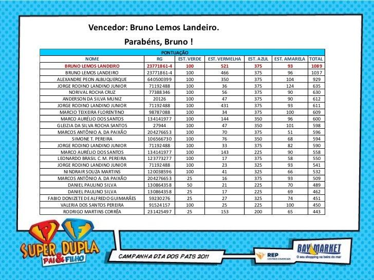 Vencedor: Bruno Lemos Landeiro.                              Parabéns, Bruno !                                            ...