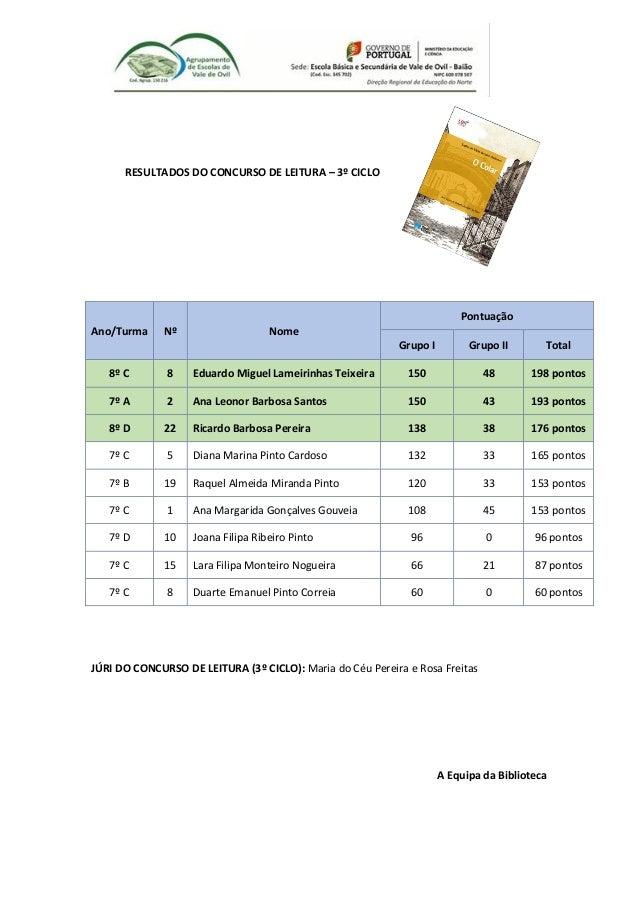RESULTADOS DO CONCURSO DE LEITURA – 3º CICLO Ano/Turma Nº Nome Pontuação Grupo I Grupo II Total 8º C 8 Eduardo Miguel Lame...
