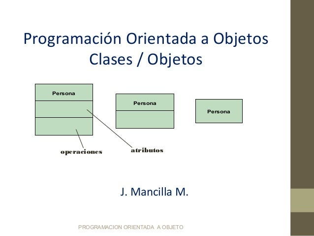 PROGRAMACION ORIENTADA A OBJETO Programación Orientada a Objetos Clases / Objetos Persona Persona Persona atributosoperaci...