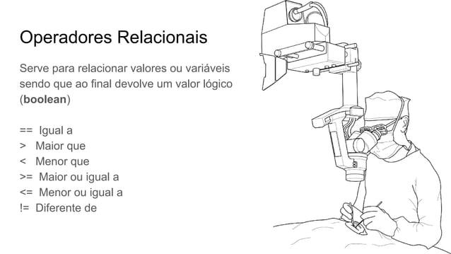 Operadores Relacionais Serve para relacionar valores ou variáveis sendo que ao final devolve um valor lógico (boolean) == ...