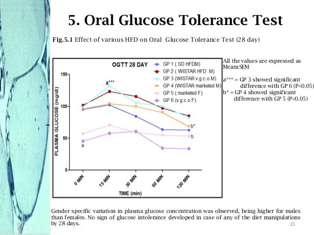 Ellagic acid attenuates high-carbohydrate, high-fat diet-induced metabolic syndrome in rats