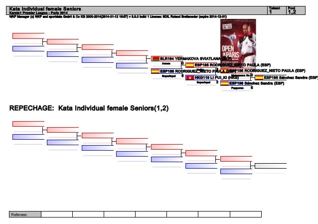 Tatami  Karate1 Premier League - Paris 2014  Pool  1  Kata Individual female Seniors  1,2  WKF Manager (c) WKF and sportda...