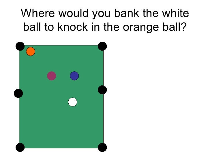 Where would you bank the white ball to knock in the orange ball?