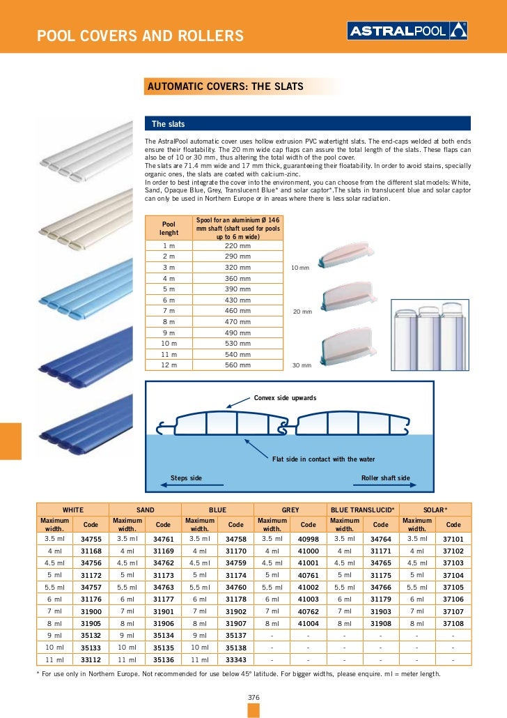 Roller Winder Luxe for Pool Pools 2,44 to 6,32 M width