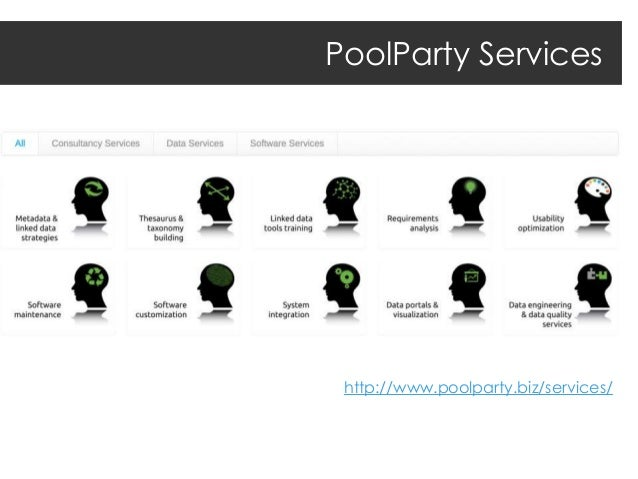 PoolParty Powertagging and sOnr for Confluence