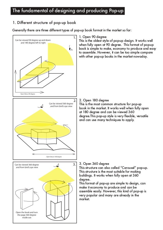 The fundamental of designing and producing Pop-up  1. Different structure of pop-up book  Generally there are three differ...