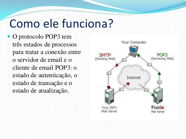 Protocolo pop 3 for Protocolo pop