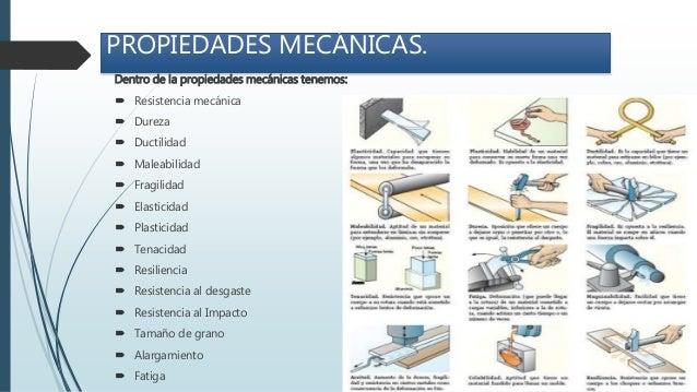 Propiedades de los materiales Slide 3