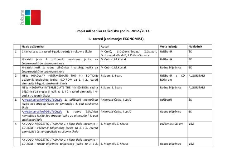 Popis udžbenika za školsku godinu 2012./2013.                                                          1. razred (zanimanj...