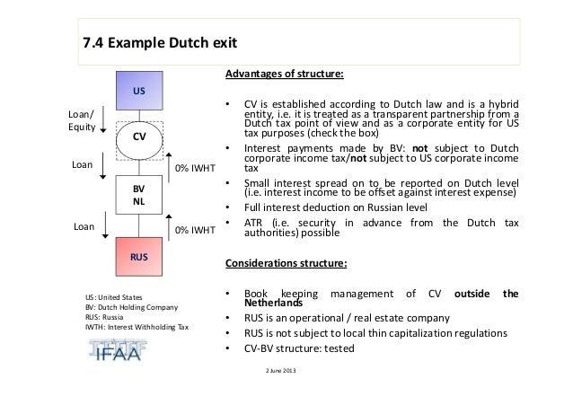 dutch cv bv structure Dutch Cv Bv Structure | hetmakershuis