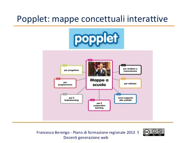 popplet in italiano