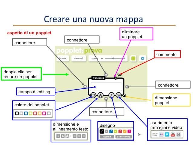 Creare una nuova mappa eliminare un popplet  aspetto di un popplet connettore  connettore  commento  doppio clic per crear...