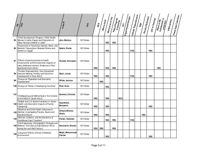 PopPov Research Agenda Appendix A