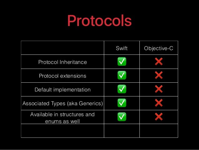 Protocols Swift Objective-C Protocol Inheritance ✅ ❌ Protocol extensions ✅ ❌ Default implementation ✅ ❌ Associated Types (...