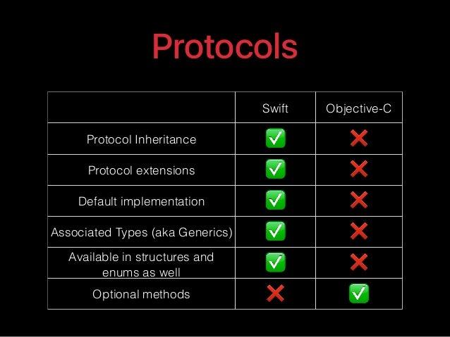 Swift Objective-C Protocol Inheritance ✅ ❌ Protocol extensions ✅ ❌ Default implementation ✅ ❌ Associated Types (aka Generi...