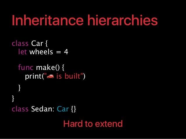"Inheritance hierarchies Hard to extend class Car { let wheels = 4 func make() { print(""🚗 is built"") } } class Sedan: Car {}"