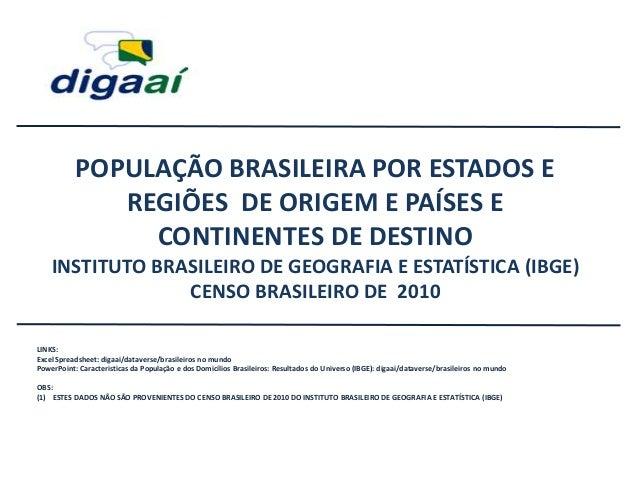 POPULAÇÃO BRASILEIRA POR ESTADOS E REGIÕES DE ORIGEM E PAÍSES E CONTINENTES DE DESTINO INSTITUTO BRASILEIRO DE GEOGRAFIA E...