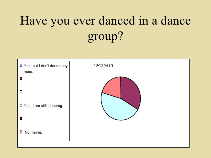 Have you ever danced in a dance group?