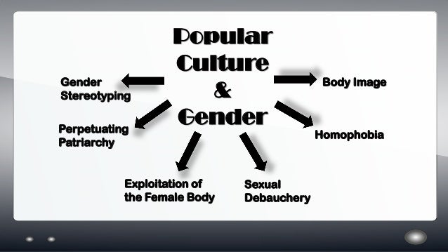 Gender and Popular Culture Resources
