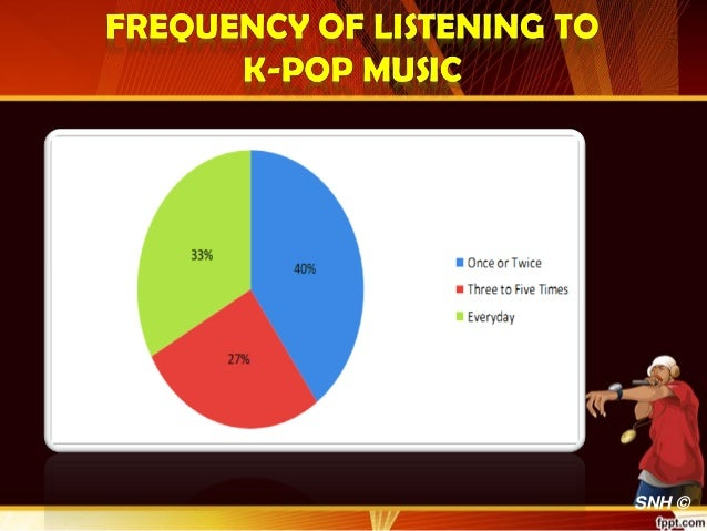 kpop addiction and its influence to Is kpop a good or a bad influence  mental and psychological problem because of heavy k-pop addiction  its okay to spend your time with k-pop but we must.